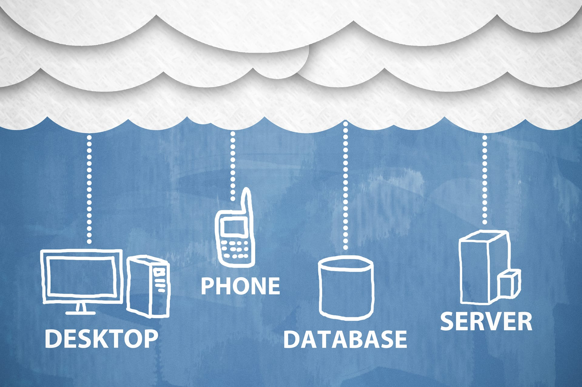 cloud computing and remote servers
